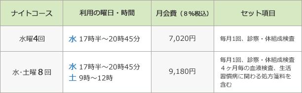 price_hyou02
